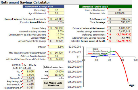 Retirement And Savings Calculator Calculate Value Of